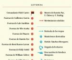 La segunda Batalla de Santo Domingo del 25 al 28 de julio de 1958 Rechazo y destrucción de los refuerzos enviados en auxilio del Batallón 11, persecución y derrota de este.