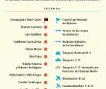 Batalla de Las Mercedes del 31 julio al 6 de agosto de 1958 Tras 74 días de combate, la ofensiva enemiga de verano es definitivamente derrotada en el punto por donde se inició.