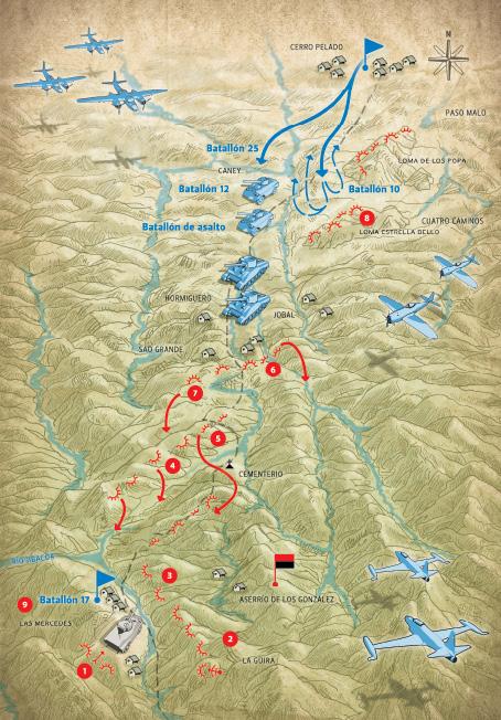 Batalla de Las Mercedes del 31 julio al 6 de agosto de 1958. Tras 74 días de combate, la ofensiva enemiga de verano es definitivamente derrotada en el punto por donde se inició.