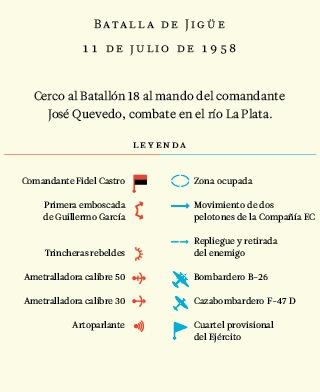 Batalla de Jigüe 11 de julio de 1958. Cerco al Batallón 18 al mando del comandante José Quevedo, combate en el río La Plata.