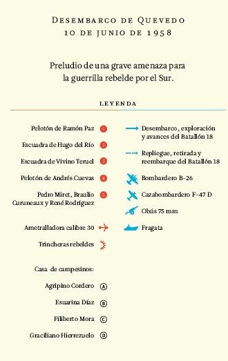 Desembarco de Quevedo 10 de junio de 1958. Preludio de una grave amenaza para la guerrilla rebelde por el Sur.