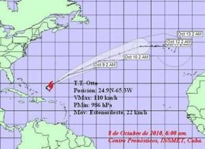 Otto, ciclón tropical.