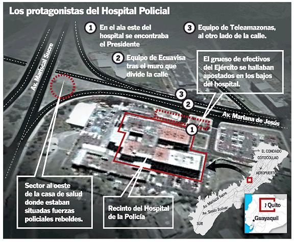 Infografía: El rescate de Correa