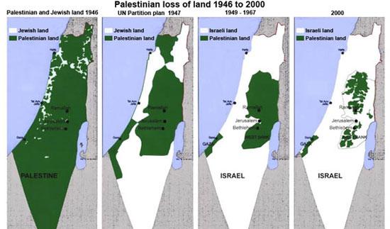 Ocupación de Israel en Cisjordania