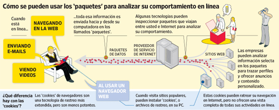 internet-rastreo-vigilancia