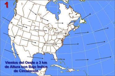 Situación con bajo índice de circulación. Casi no hay intercambio meridional, norte a sur no sur a norte.