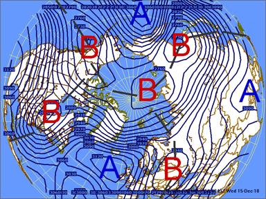 Situación real el 15 de diciembre de 2010 a las 0000 UTC. Obsérvense el eje de las ondas polares sobre el este de Norteamérica, Europa occidental y en este de Asia. Aire de origen ártico fluje hacia el sur al oeste de cada una de las ondas.
