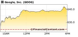 chart-de-google