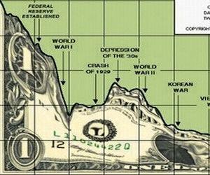 Resultado de imagen de hegemonía EEUU  dólar