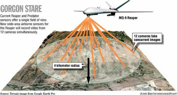 gorgon-stare-afganistan-vigilancia