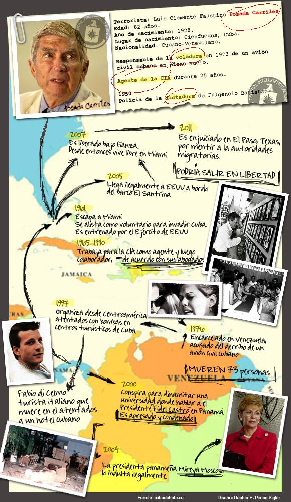 infografia-posada-carriles