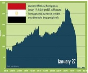 internet_egipto1