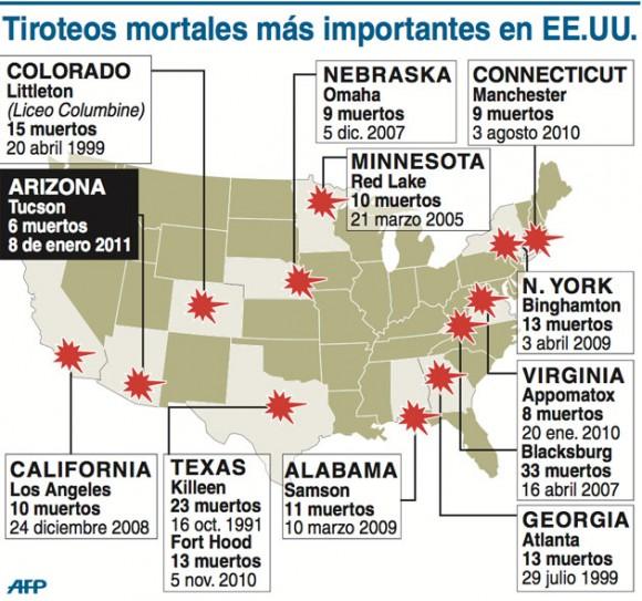 tiroteos-en-estados-unidos