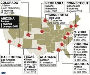 Epidemia de violencia se extiende en centros