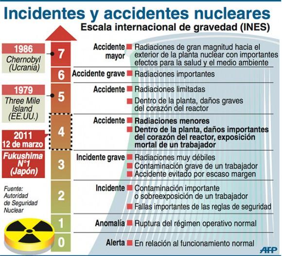 acnuc13