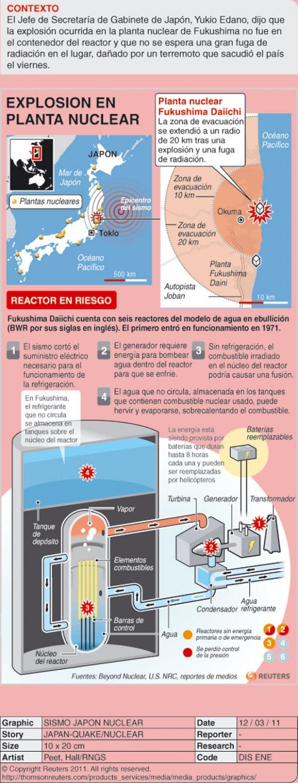 explosion-en-planta-nuclear