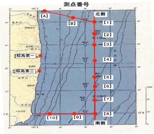 Ubicación de las estaciones de medida del MEXT en el Océano Pacífico.