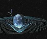 relatividad-circular