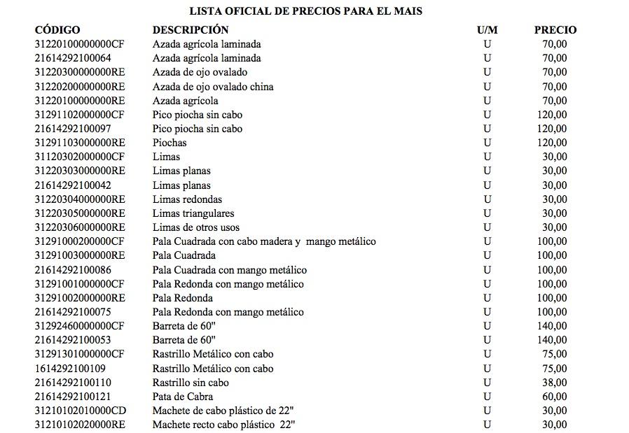 Publican lista oficial de precios de implementos para la - Materiales de construccion precios espana ...