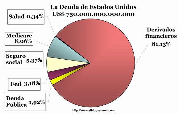 deuda-usa_ebs-1