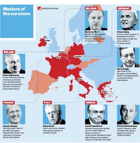 grafico-de-la-eurozona