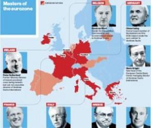 Gráfico de la eurozona