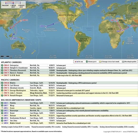 Registro Naval del 23 de noviembre de 2011.
