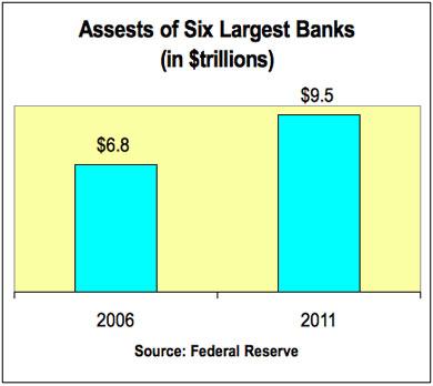 El financiamiento secreto suministrado a tasas inferiores al mercado dio a Wall Street otros 13,000 millones de dólares de beneficios