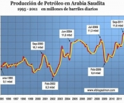 produccion-petroleo-arabia-saudita_ebs-22