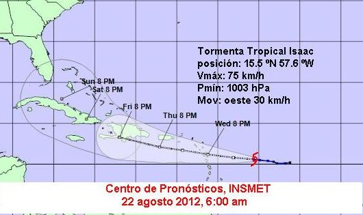 Pronóstico Isaac