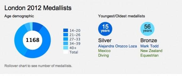 medallas-2