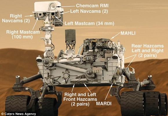 Este gráfico muestra la ubicación de las cámaras de NASA Curiosity Rover. NASA Mars Rover Curiosity, cargado con los instrumentos más sofisticados jamás utilizados para explorar otro mundo, aterrizó en el planeta rojo la madrugada del lunes