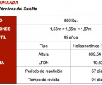 satelite-miranda-tabla