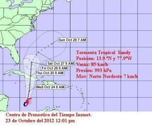Sandy gana organización e intensidad
