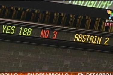 Votación contra el bloqueo. ONU