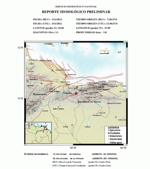 características del sismo en venezuela