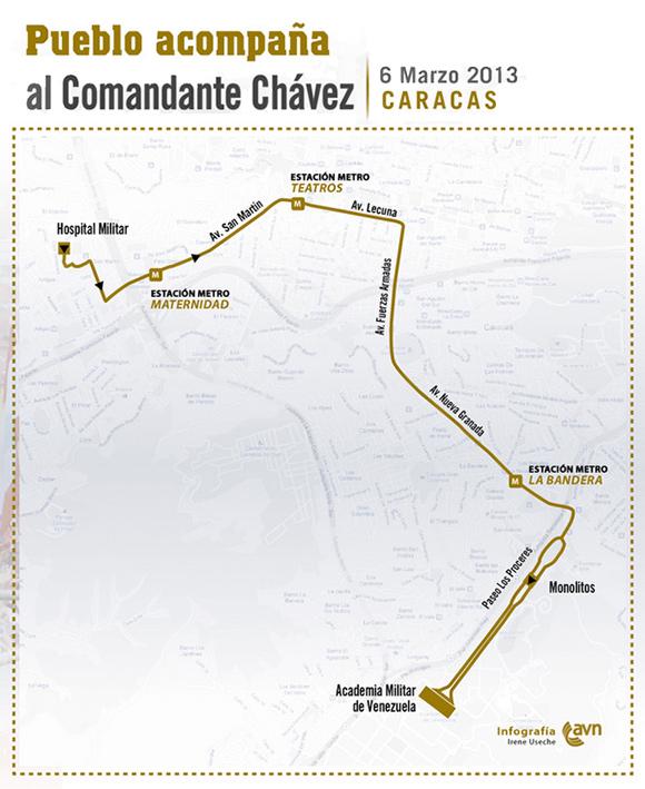 El pueblo venezolano acompaña al Comandante Chávez en su último recorrido. (Inforgrafía ABN)