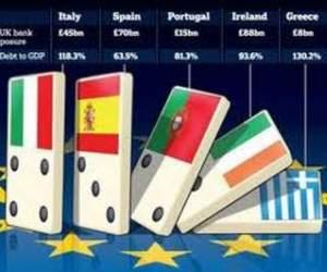 Crisis Unión Europea
