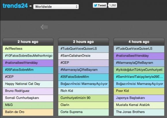 Bruno Rodriguez, Trendig Topic Mundial en las últimas dos horas. Foto tomada a las 1:19 pm de hoy.