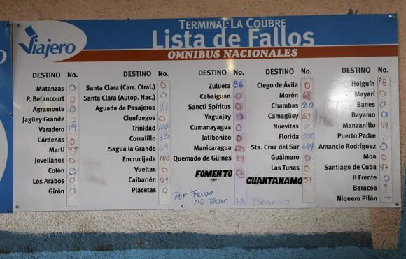 El estado de la Lista de Fallos. Foto: Ismael Francisco/Cubadebate.