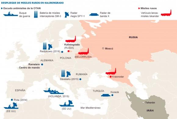 Despliegue de misiles rusos. Infografía: BBC.