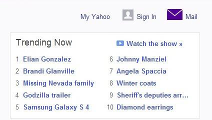 Elián González como tema número uno el martes 10 de diciembre según Yahoo.