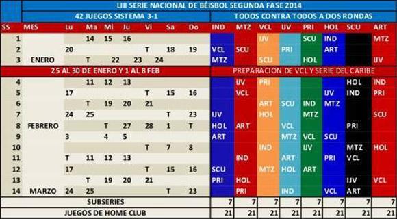 Calendario 53 Serie Nacional de Béisbol Cuba