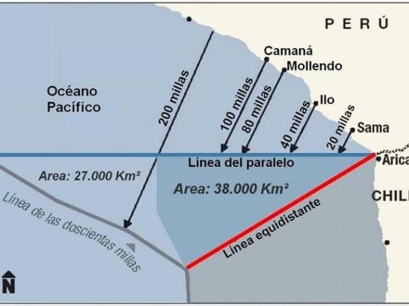 Límite marítimo entre Perú y Chile.