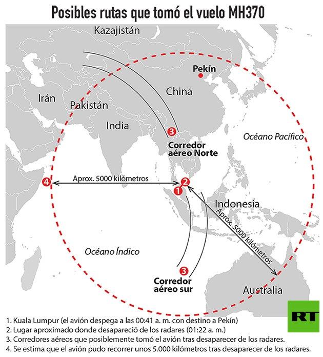 trayectoria estimada avion de Malasia
