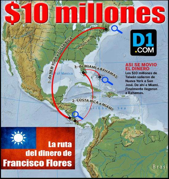 La ruta del dinero de Francisco Flores