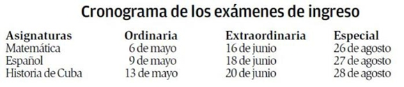 Cronograma de las prueba de ingreso a la Educación Superior en el 2014