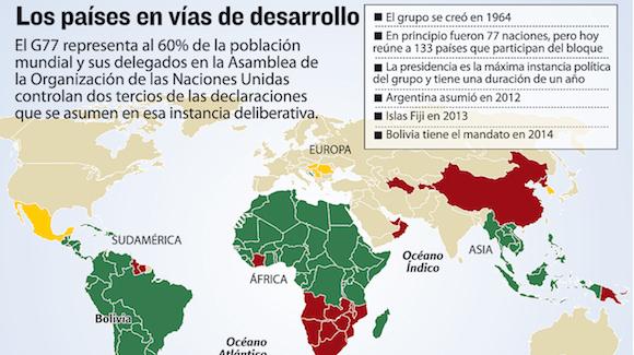 infografia g77 presidencia bolivia