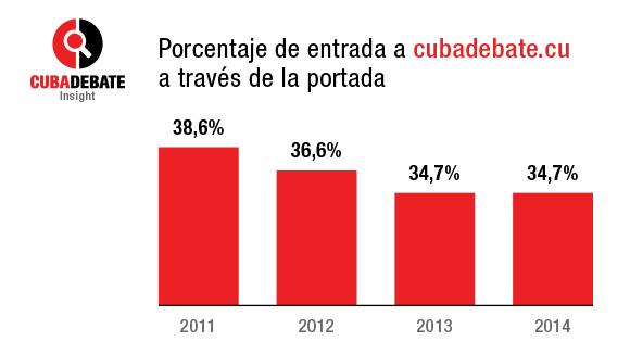 Fuente: Cubadebate.cu