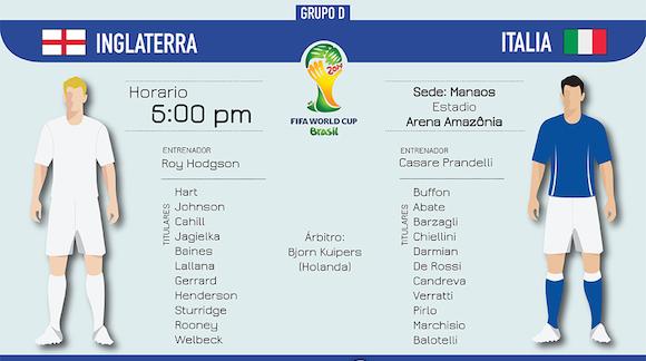 FIFA2014_inglaterra-italia_Jun14